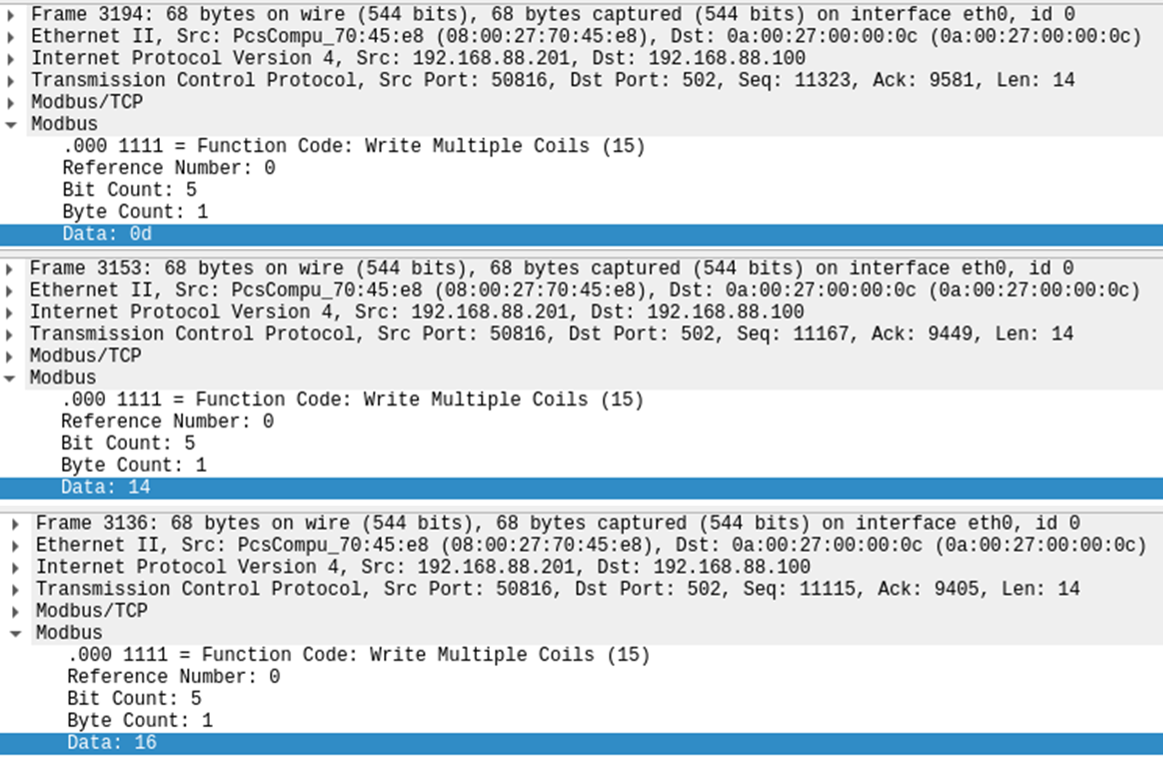 Examples of several data values found in the Write Coils query