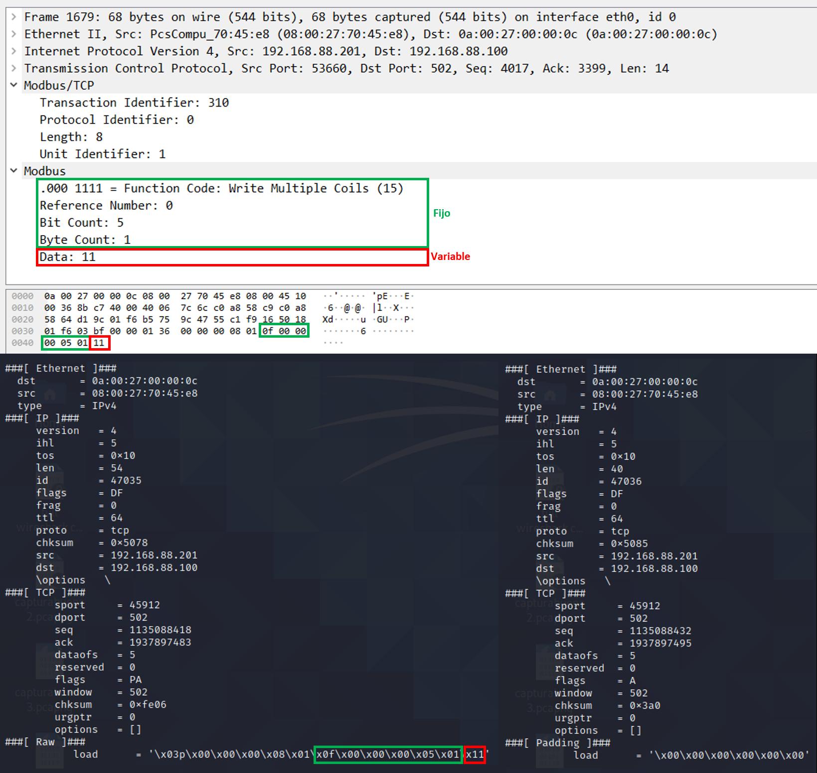 """Verde: parte fija que identifica un paquete ModbusTCP con la función """"Write Coils"""" // Rojo: parte variable (estado deseado de las salidas)"""