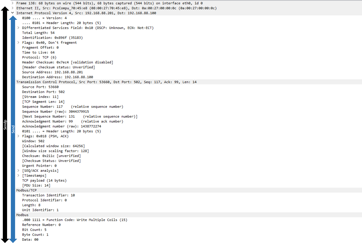Comparison between Send and Sendp functions in Scapy